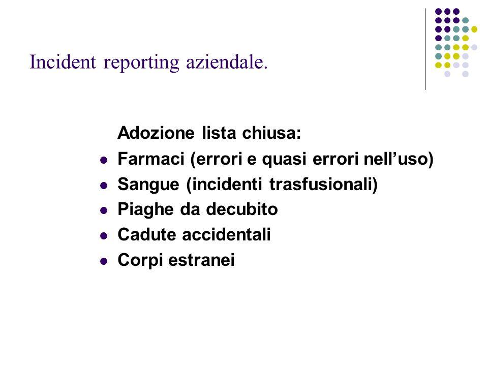 Incident reporting aziendale. Adozione lista chiusa: Farmaci (errori e quasi errori nelluso) Sangue (incidenti trasfusionali) Piaghe da decubito Cadut