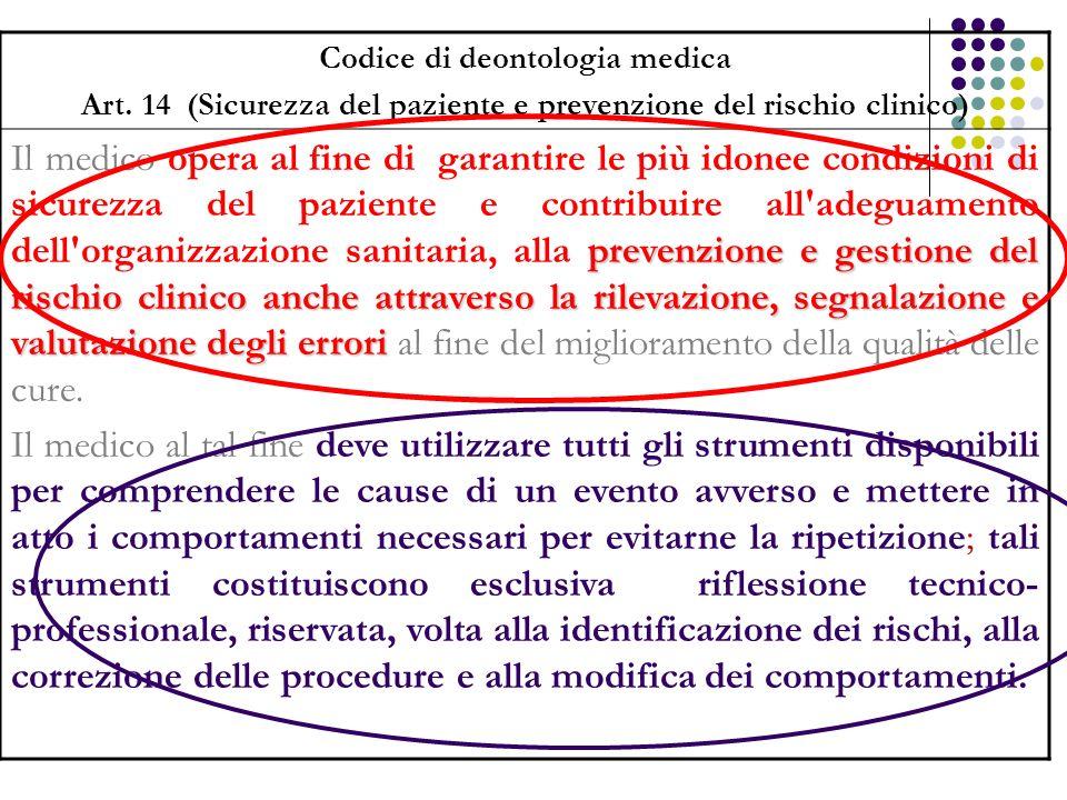 Codice di deontologia medica Art. 14 (Sicurezza del paziente e prevenzione del rischio clinico) prevenzione e gestione del rischio clinico anche attra