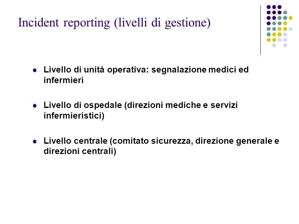 Incident reporting (livelli di gestione) Livello di unità operativa: segnalazione medici ed infermieri Livello di ospedale (direzioni mediche e serviz