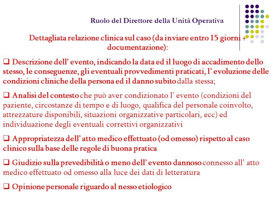 Ruolo del Direttore della Unità Operativa Dettagliata relazione clinica sul caso (da inviare entro 15 giorni + documentazione): Descrizione dell event