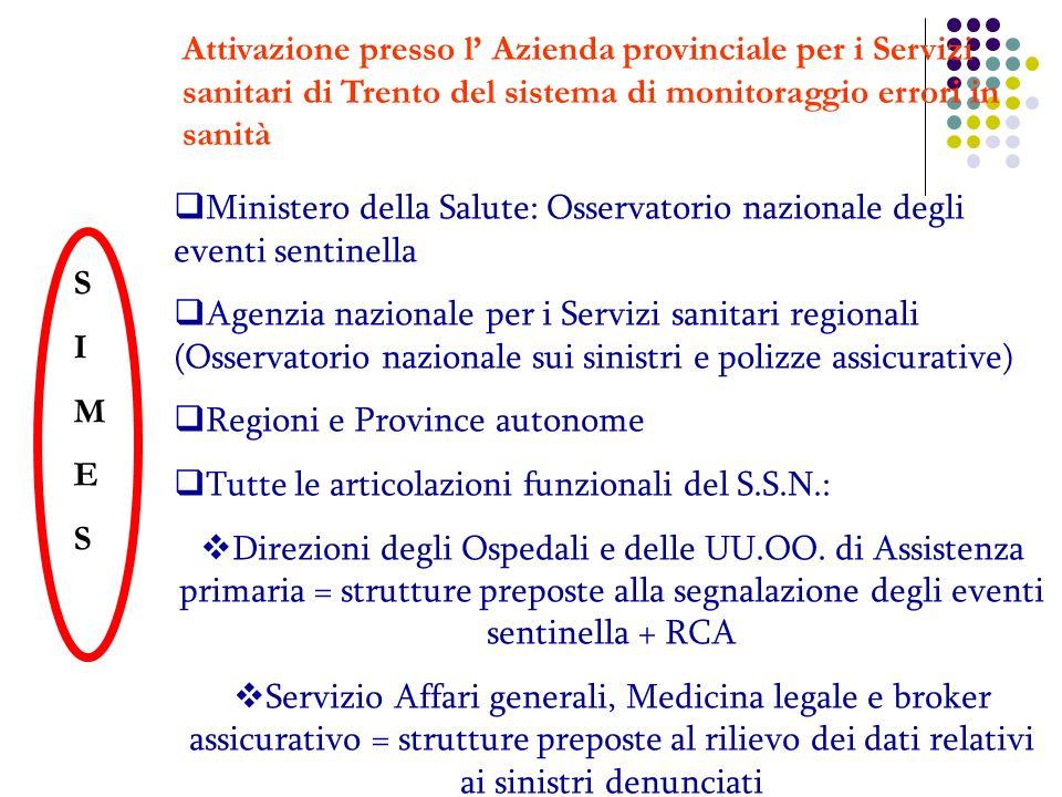 Attivazione presso l Azienda provinciale per i Servizi sanitari di Trento del sistema di monitoraggio errori in sanità SIMESSIMES Ministero della Salu