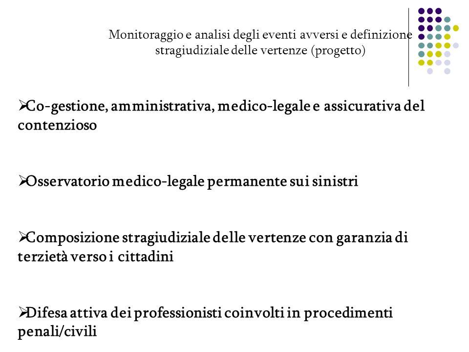 Monitoraggio e analisi degli eventi avversi e definizione stragiudiziale delle vertenze (progetto) Co-gestione, amministrativa, medico-legale e assicu