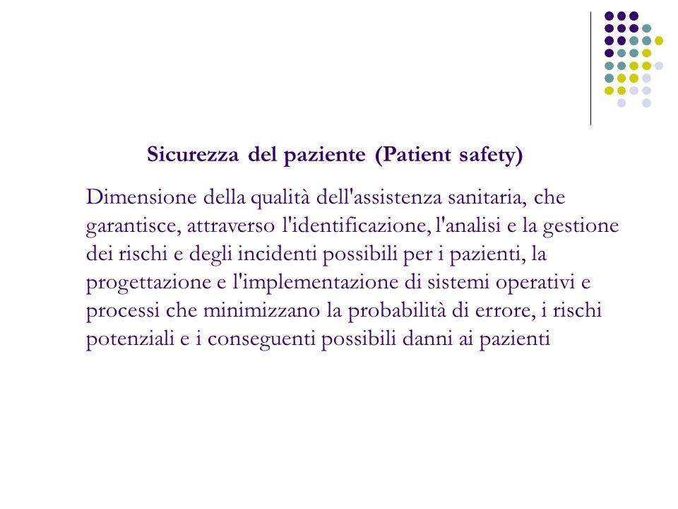 Sicurezza del paziente (Patient safety) Dimensione della qualità dell'assistenza sanitaria, che garantisce, attraverso l'identificazione, l'analisi e