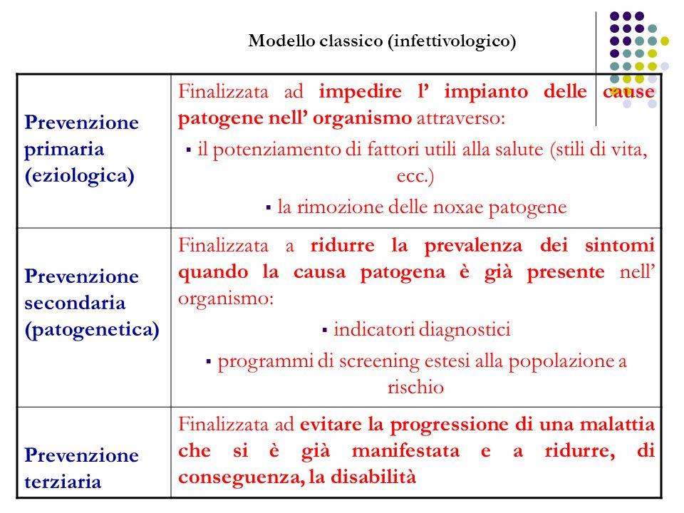 Prevenzione primaria (eziologica) Finalizzata ad impedire l impianto delle cause patogene nell organismo attraverso: il potenziamento di fattori utili