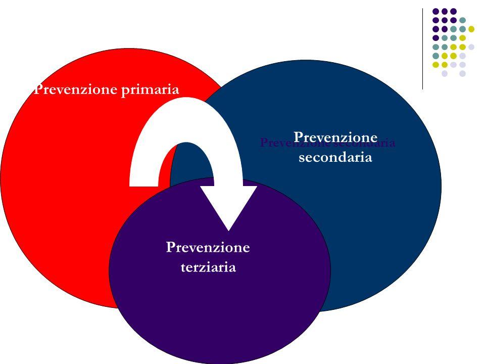 Prevenzione primaria Prevenzione secondaria Prevenzione terziaria Prevenzione secondaria