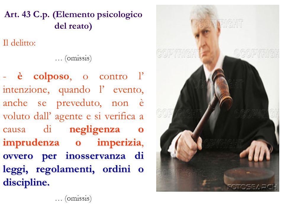 Art. 43 C.p. (Elemento psicologico del reato) Il delitto: … (omissis) negligenza o imprudenza o imperizia ovvero per inosservanza di leggi, regolament