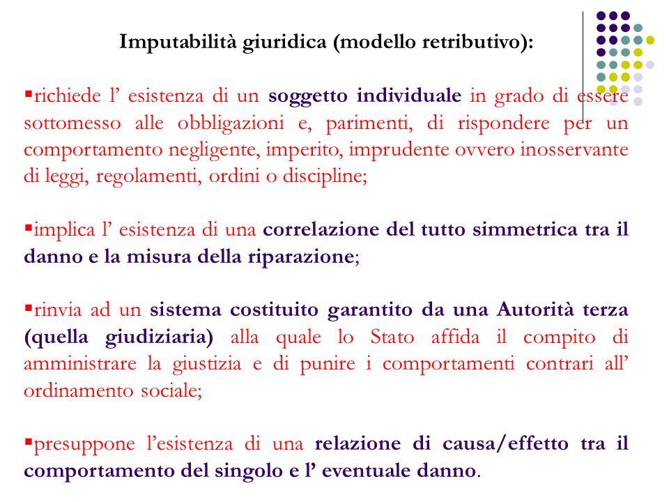 Imputabilità giuridica (modello retributivo): richiede l esistenza di un soggetto individuale in grado di essere sottomesso alle obbligazioni e, parim