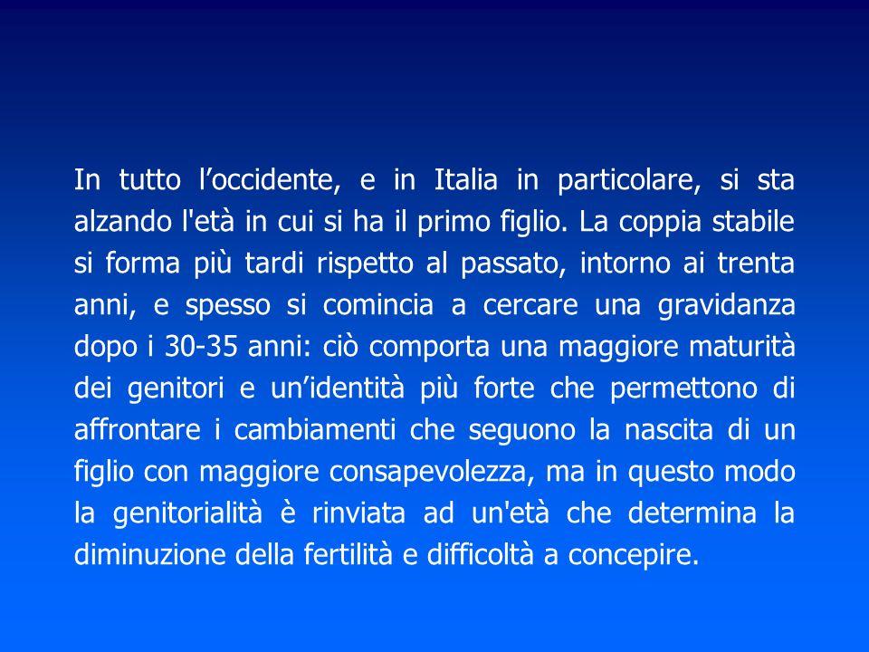 In tutto loccidente, e in Italia in particolare, si sta alzando l'età in cui si ha il primo figlio. La coppia stabile si forma più tardi rispetto al p