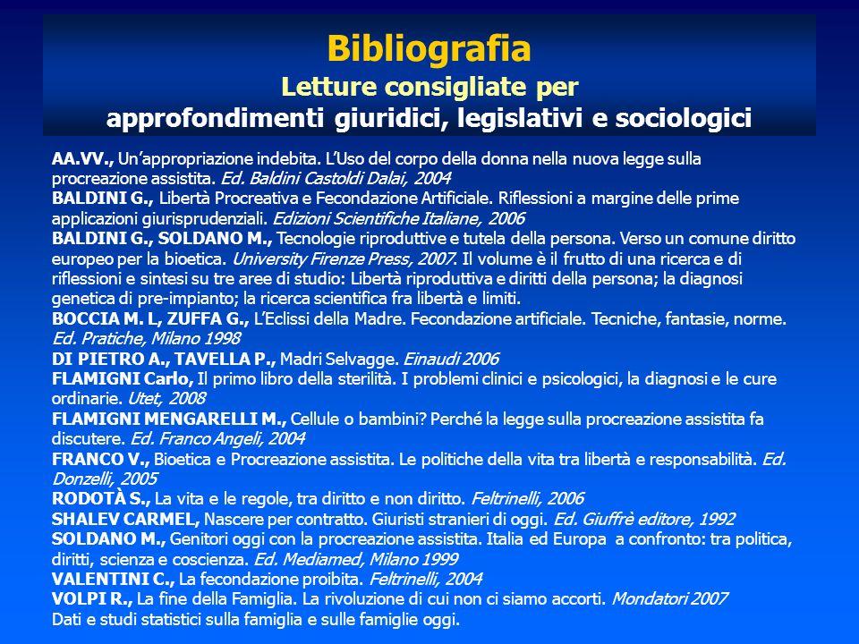 Bibliografia Letture consigliate per approfondimenti giuridici, legislativi e sociologici AA.VV., Unappropriazione indebita. LUso del corpo della donn