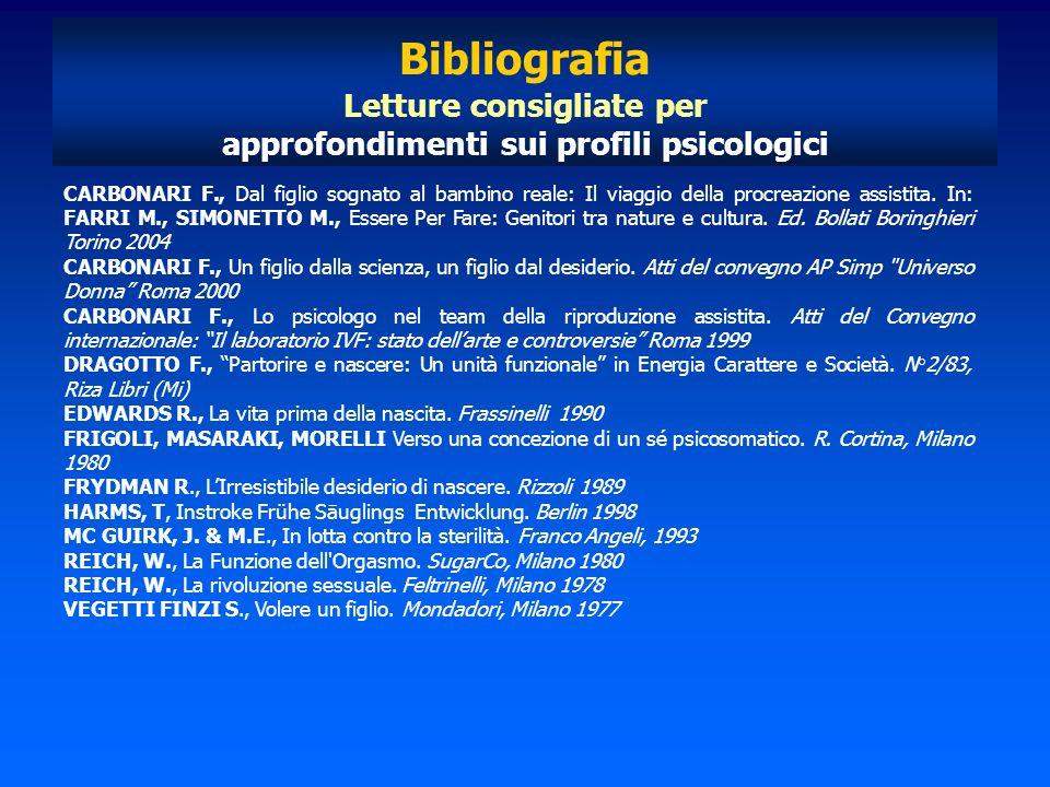 Bibliografia Letture consigliate per approfondimenti sui profili psicologici CARBONARI F., Dal figlio sognato al bambino reale: Il viaggio della procr