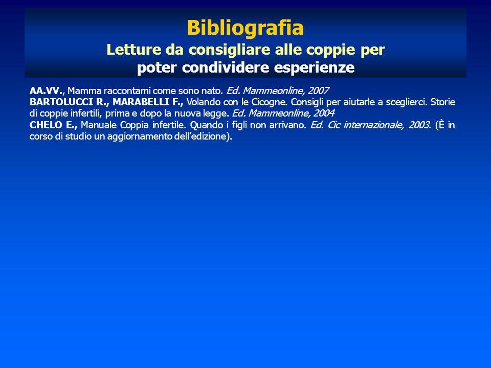 Bibliografia Letture da consigliare alle coppie per poter condividere esperienze AA.VV., Mamma raccontami come sono nato. Ed. Mammeonline, 2007 BARTOL