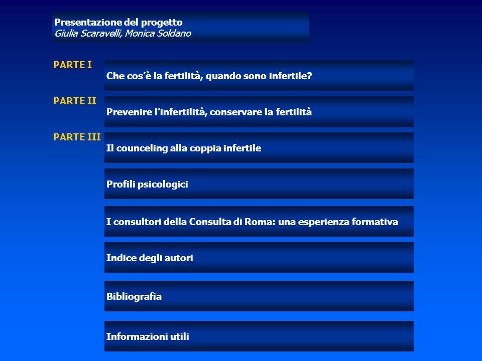 Presentazione del progetto Giulia Scaravelli, Monica Soldano Che cosè la fertilità, quando sono infertile? Prevenire linfertilità, conservare la ferti
