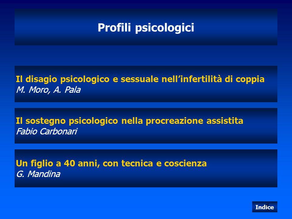 Profili psicologici Il disagio psicologico e sessuale nellinfertilità di coppia M. Moro, A. Pala Il sostegno psicologico nella procreazione assistita