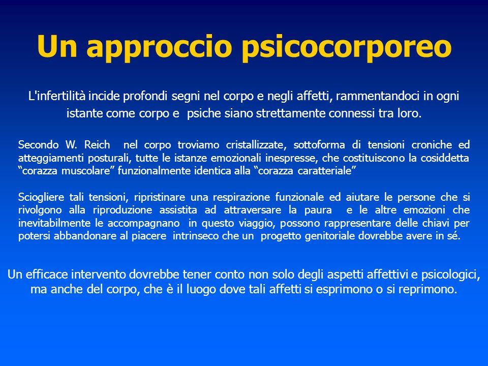 Un approccio psicocorporeo L'infertilità incide profondi segni nel corpo e negli affetti, rammentandoci in ogni istante come corpo e psiche siano stre