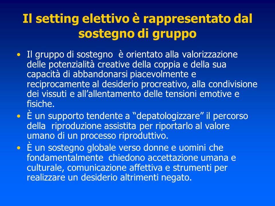 Il setting elettivo è rappresentato dal sostegno di gruppo Il gruppo di sostegno è orientato alla valorizzazione delle potenzialità creative della cop
