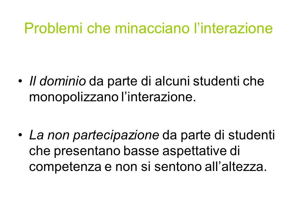 Problemi che minacciano linterazione Il dominio da parte di alcuni studenti che monopolizzano linterazione. La non partecipazione da parte di studenti