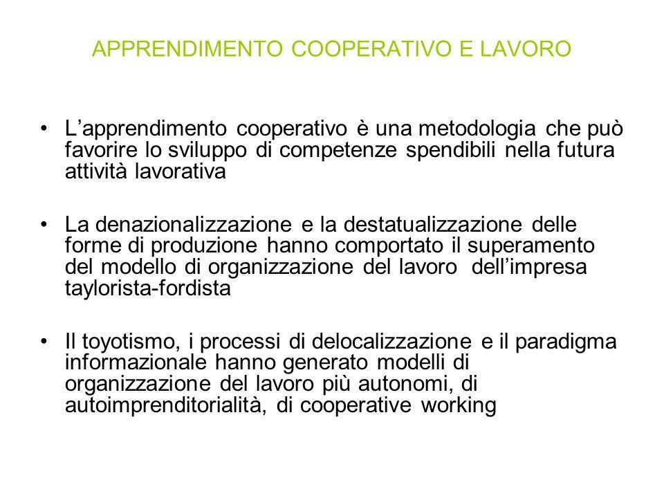 APPRENDIMENTO COOPERATIVO E LAVORO Lapprendimento cooperativo è una metodologia che può favorire lo sviluppo di competenze spendibili nella futura att