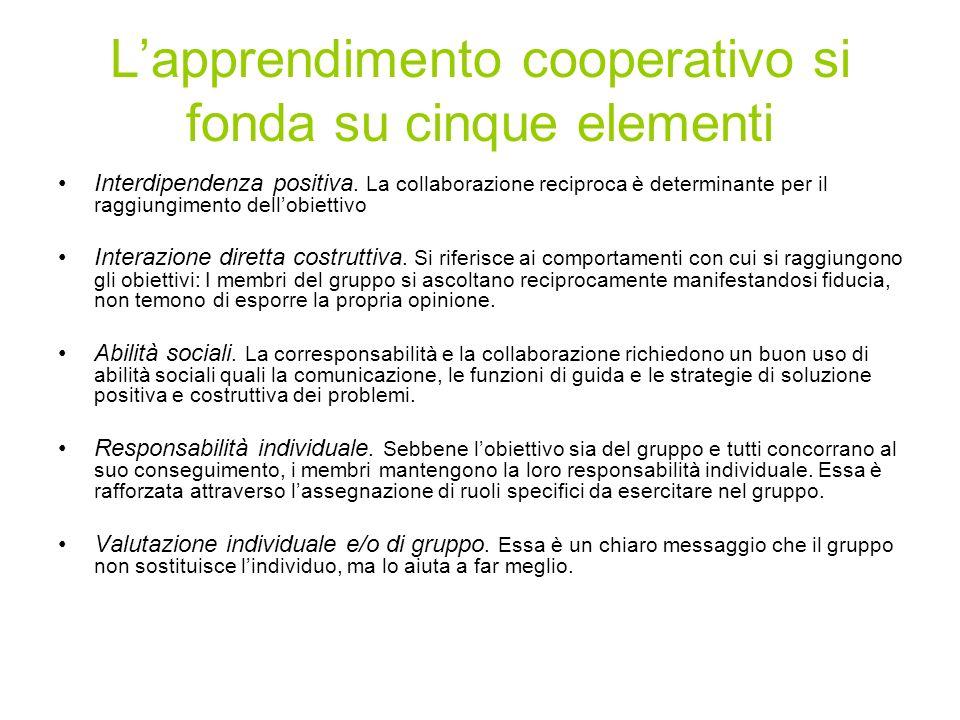 Lapprendimento cooperativo si fonda su cinque elementi Interdipendenza positiva. La collaborazione reciproca è determinante per il raggiungimento dell
