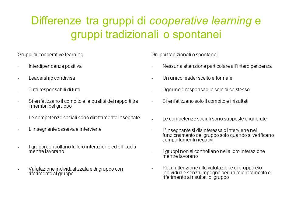 Differenze tra gruppi di cooperative learning e gruppi tradizionali o spontanei Gruppi di cooperative learning -Interdipendenza positiva -Leadership c