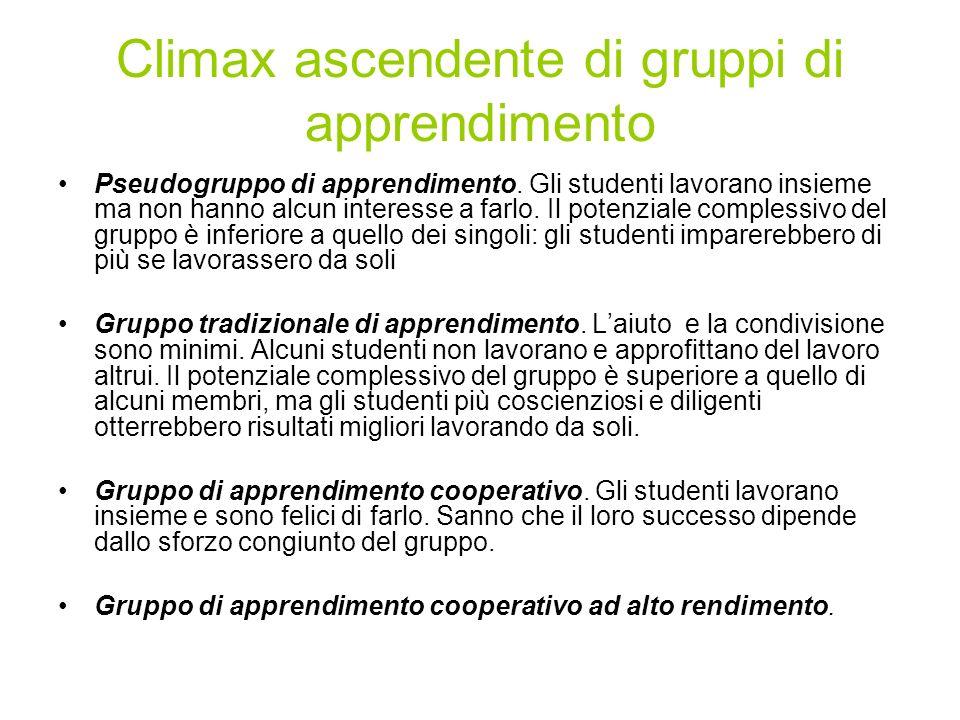 Climax ascendente di gruppi di apprendimento Pseudogruppo di apprendimento. Gli studenti lavorano insieme ma non hanno alcun interesse a farlo. Il pot