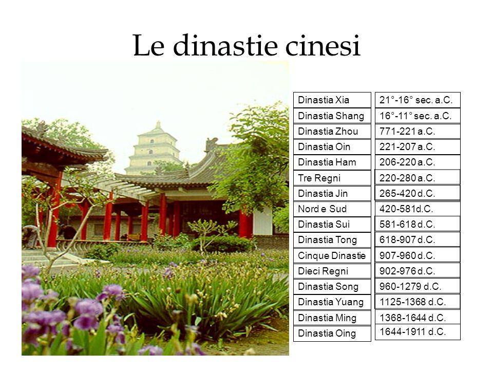 Le dinastie cinesi Dinastia Shang16°-11° sec. a.C. Dinastia Zhou771-221 a.C. Dinastia Oin221-207 a.C. Dinastia Ham206-220 a.C. Tre Regni 220-280 a.C.