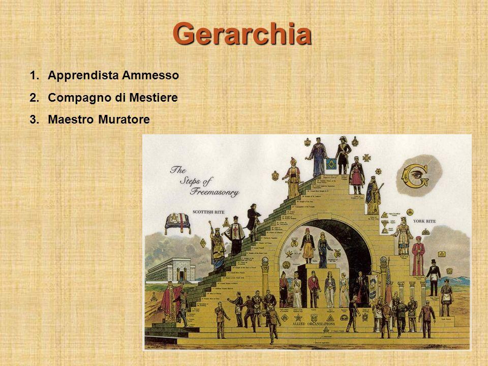 Gerarchia 1.Apprendista Ammesso 2.Compagno di Mestiere 3.Maestro Muratore