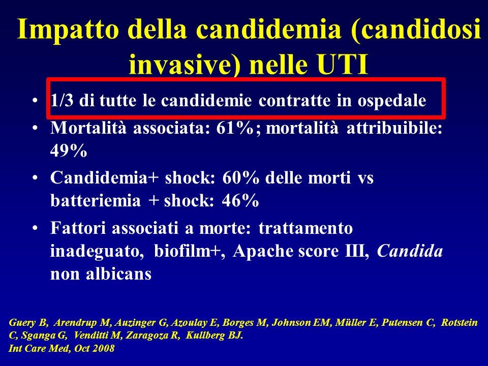 Impatto della candidemia (candidosi invasive) nelle UTI 1/3 di tutte le candidemie contratte in ospedale Mortalità associata: 61%; mortalità attribuib