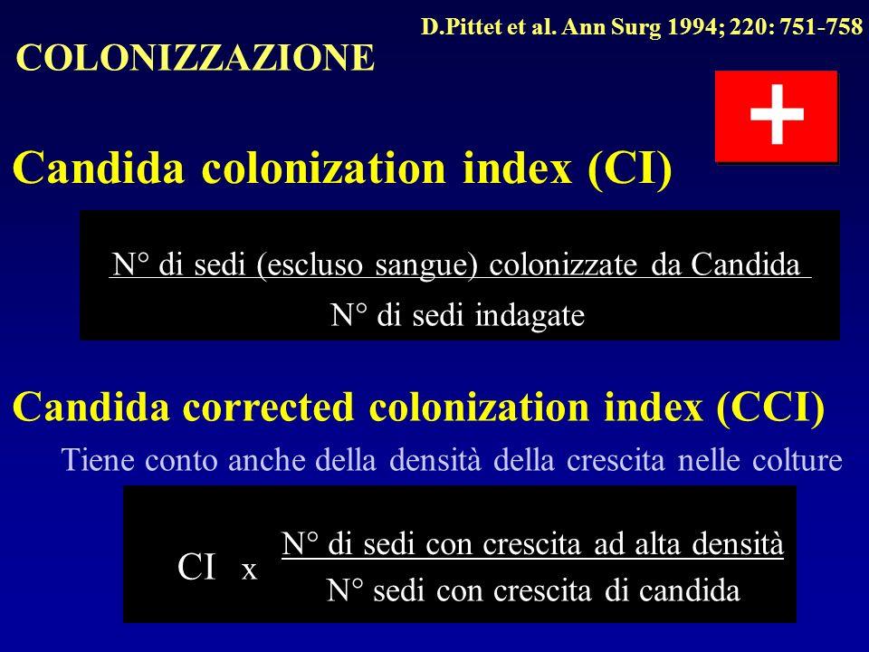 COLONIZZAZIONE Candida colonization index (CI) N° di sedi (escluso sangue) colonizzate da Candida N° di sedi indagate Candida corrected colonization i
