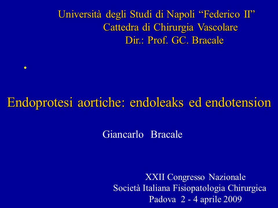 Prevenzione endoleaks tipo II: embolizzazione intraoperatoria IMA ed iniezione di trombina nella sacca aneurismatica di routine (n.69) Muthu C, J Endovasc Ther 2007 P=0.23 P=0.03