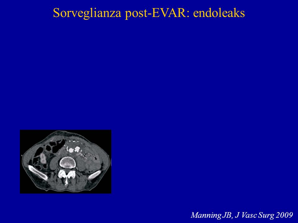 Sorveglianza post-EVAR: endoleaks Manning JB, J Vasc Surg 2009