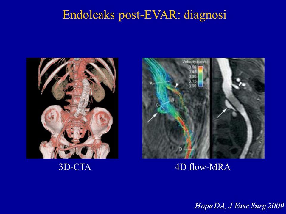 Endoleaks post-EVAR: diagnosi Hope DA, J Vasc Surg 2009 3D-CTA 4D flow-MRA