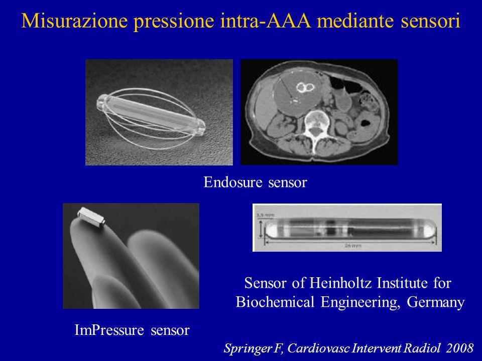 Misurazione pressione intra-AAA mediante sensori Springer F, Cardiovasc Intervent Radiol 2008 Endosure sensor ImPressure sensor Sensor of Heinholtz Institute for Biochemical Engineering, Germany