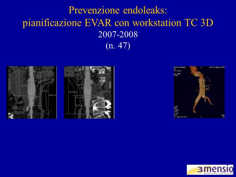 Prevenzione endoleaks: pianificazione EVAR con workstation TC 3D 2007-2008 (n. 47)