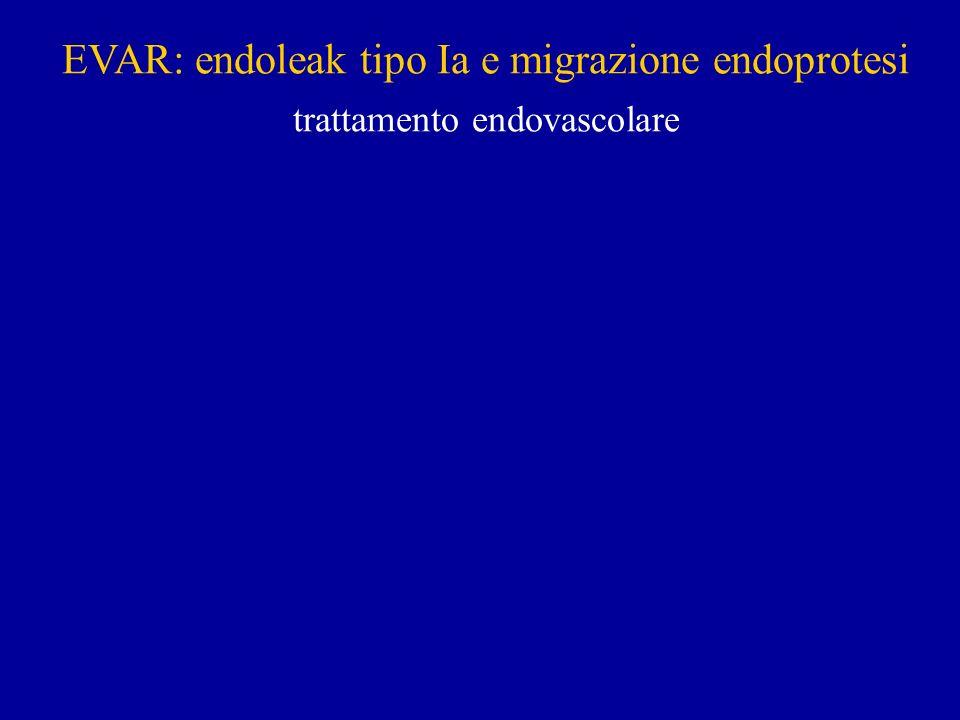 EVAR: endoleak tipo Ia e migrazione endoprotesi trattamento endovascolare