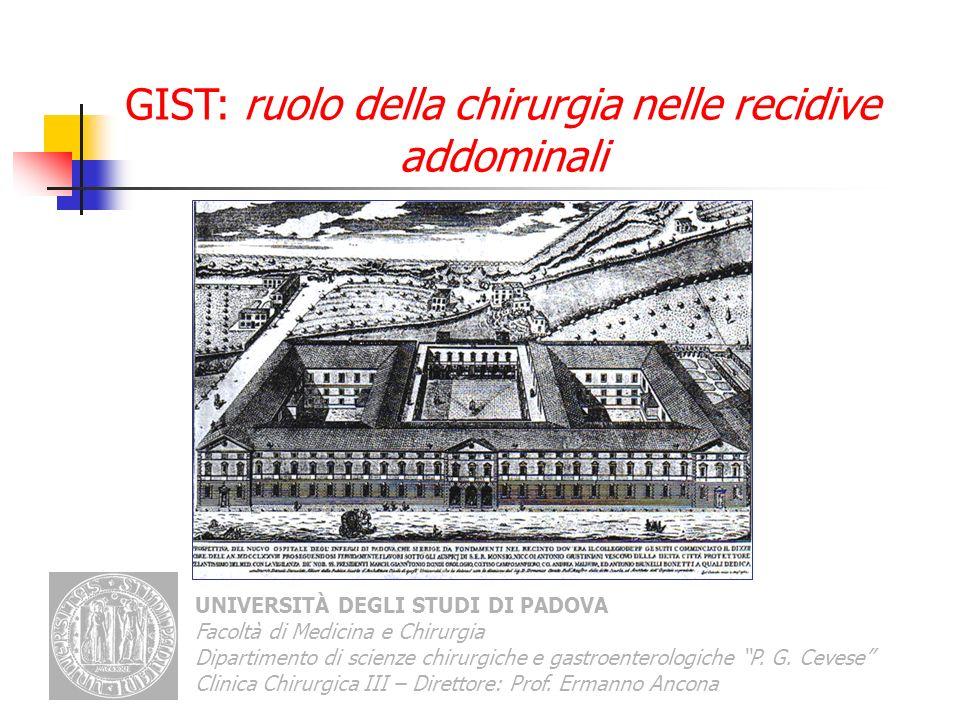 Gianfranco Da Dalt GIST: ruolo della chirurgia nelle recidive addominali UNIVERSITÀ DEGLI STUDI DI PADOVA Facoltà di Medicina e Chirurgia Dipartimento
