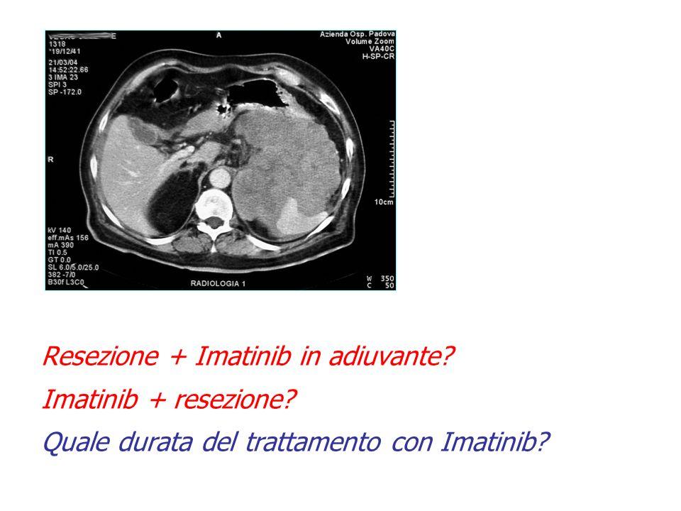Resezione + Imatinib in adiuvante? Imatinib + resezione? Quale durata del trattamento con Imatinib?