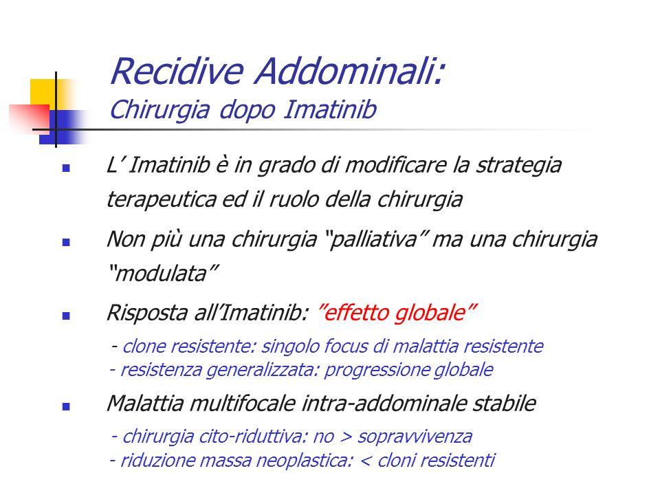 Recidive Addominali: Chirurgia dopo Imatinib L Imatinib è in grado di modificare la strategia terapeutica ed il ruolo della chirurgia Non più una chir