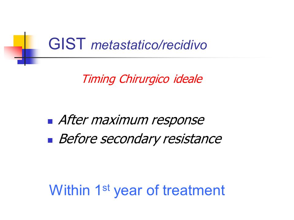 GIST metastatico/recidivo After maximum response Before secondary resistance Within 1 st year of treatment Timing Chirurgico ideale