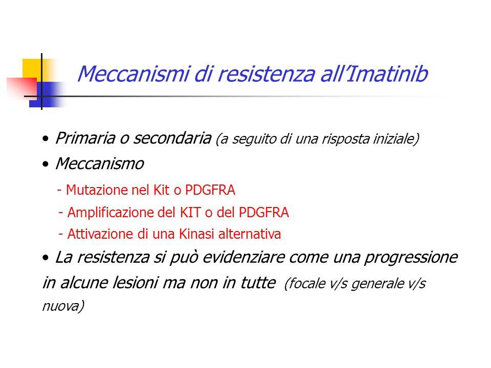 Meccanismi di resistenza allImatinib Primaria o secondaria (a seguito di una risposta iniziale) Meccanismo - Mutazione nel Kit o PDGFRA - Amplificazio