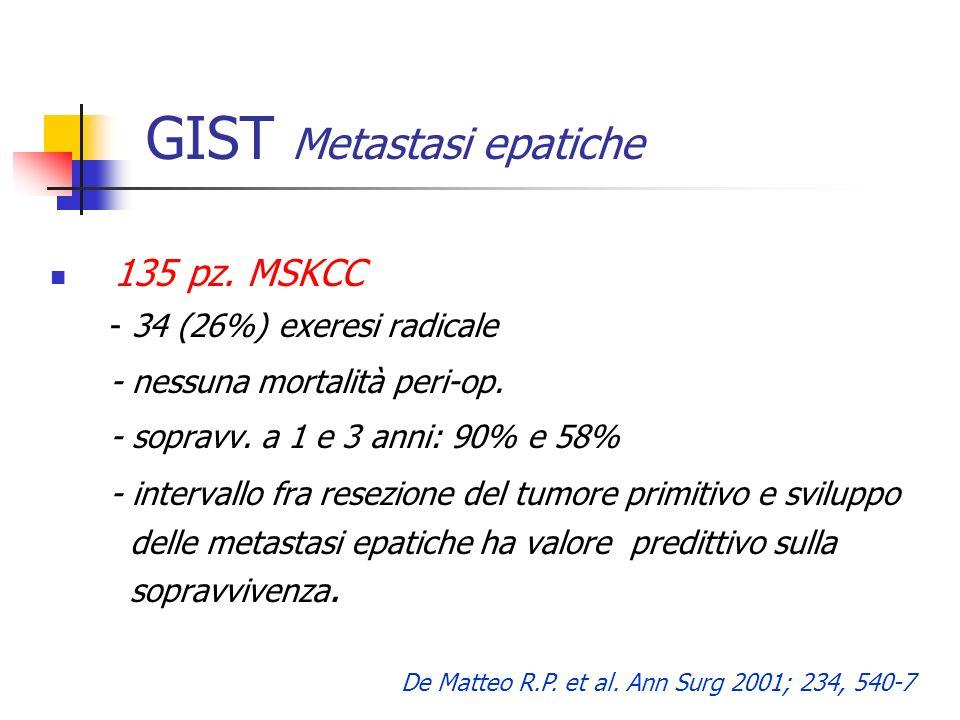 GIST Metastasi epatiche 135 pz. MSKCC - 34 (26%) exeresi radicale - nessuna mortalità peri-op. - sopravv. a 1 e 3 anni: 90% e 58% - intervallo fra res