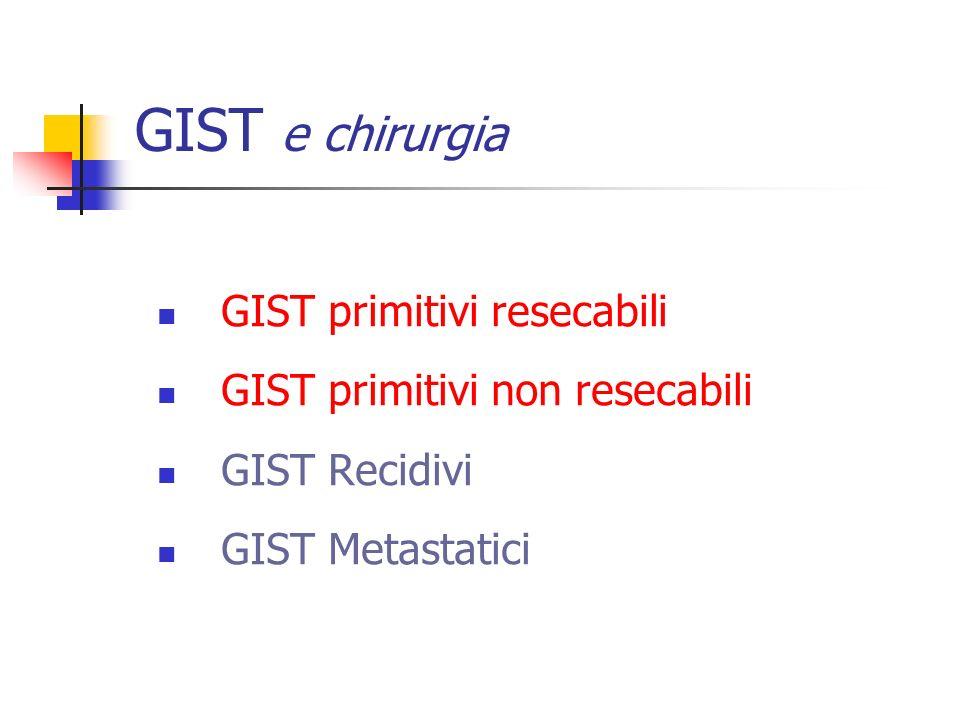 GIST e chirurgia GIST primitivi resecabili GIST primitivi non resecabili GIST Recidivi GIST Metastatici
