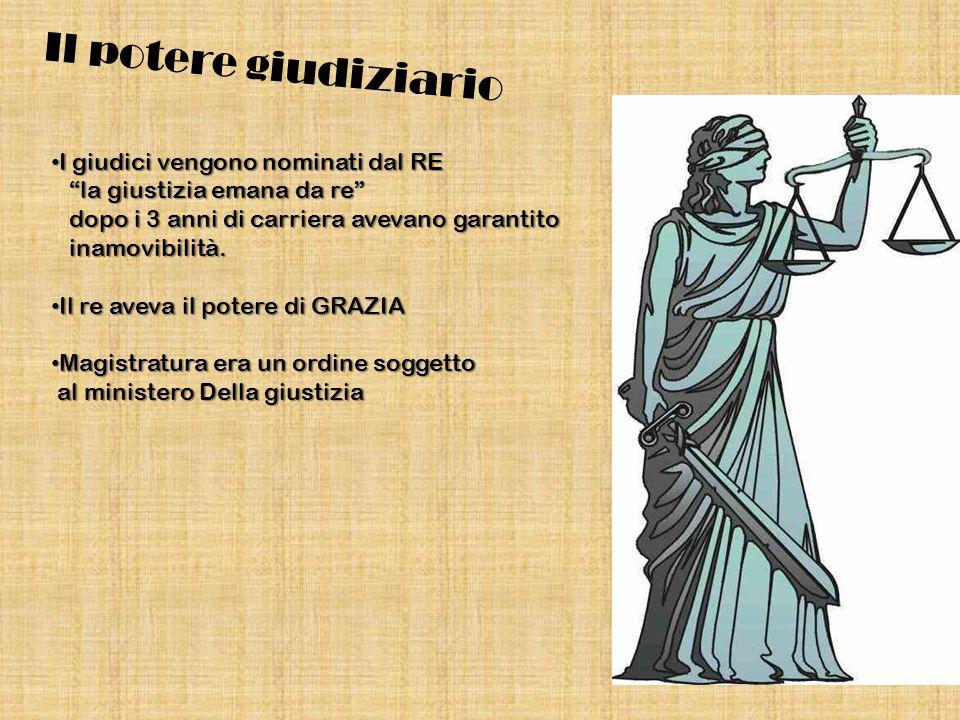 Il potere giudiziario I giudici vengono nominati dal RE I giudici vengono nominati dal RE la giustizia emana da re la giustizia emana da re dopo i 3 a