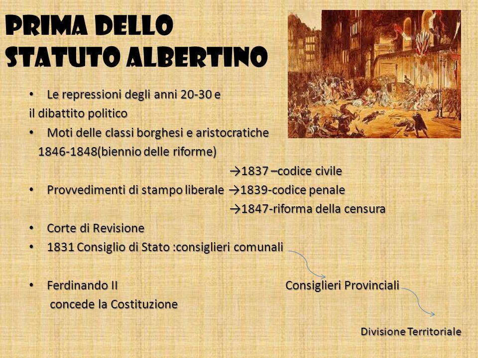 Lo Statuto Albertino Carlo Alberto di Savoia-Carignano:4 Marzo 1848 Legge fondamentale perpetua e irrevocabile della Monarchia 17 Marzo 1861