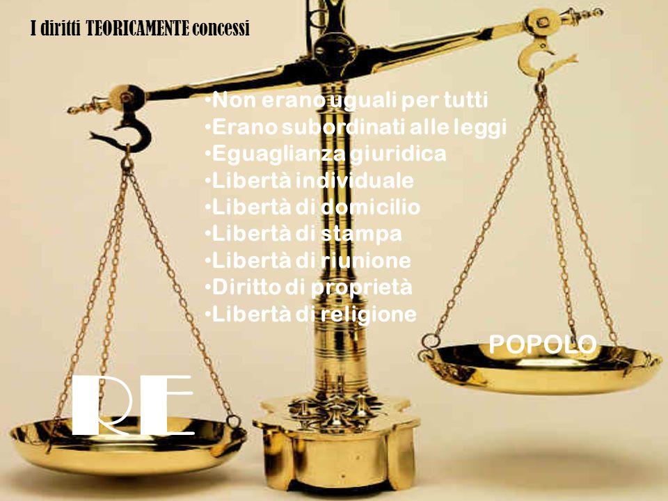 I diritti TEORICAMENTE concessi Non erano uguali per tutti Erano subordinati alle leggi Eguaglianza giuridica Libertà individuale Libertà di domicilio