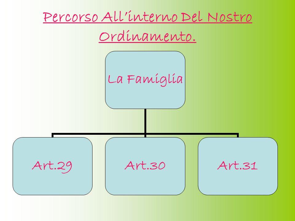 Percorso Allinterno Del Nostro Ordinamento. La Famiglia Art.29Art.30Art.31