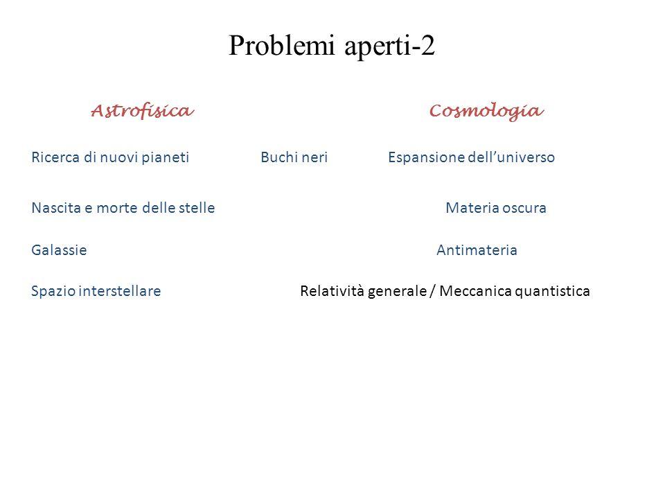 Problemi aperti-2 Astrofisica Antimateria Cosmologia Materia oscura Buchi neriEspansione delluniverso Relatività generale / Meccanica quantistica Rice