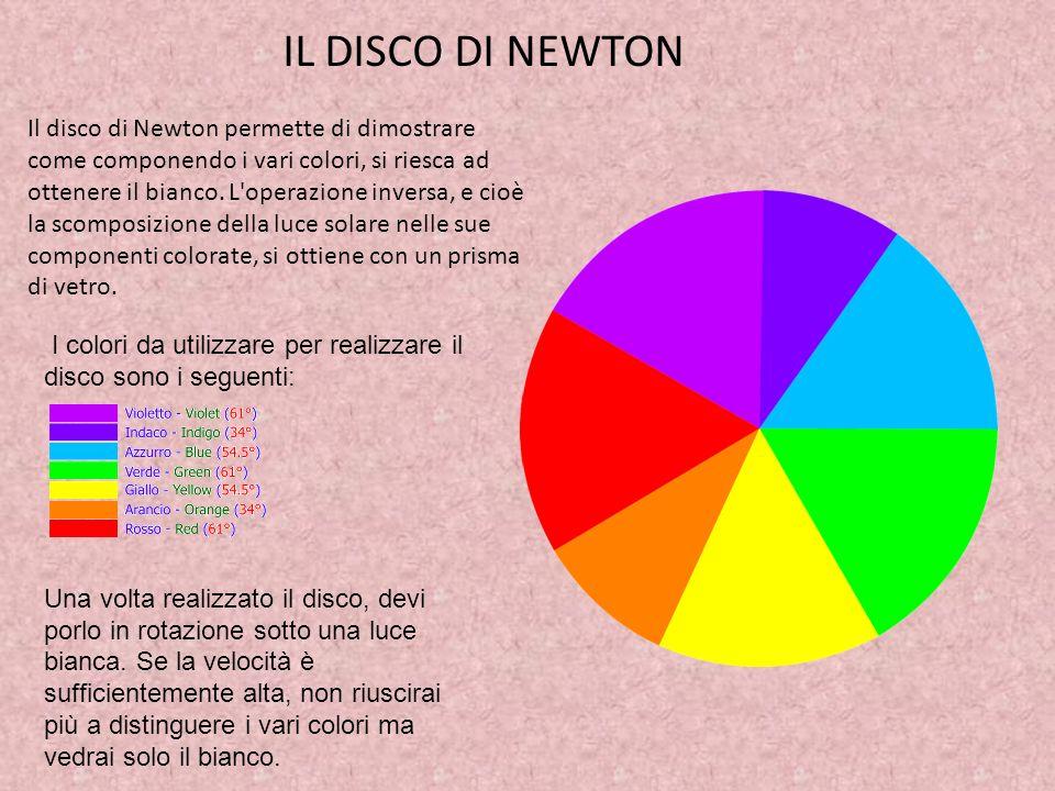 Il disco di Newton permette di dimostrare come componendo i vari colori, si riesca ad ottenere il bianco. L'operazione inversa, e cioè la scomposizion