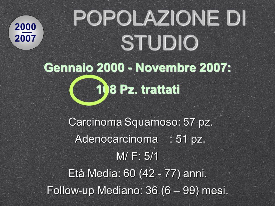 Gennaio 2000 - Novembre 2007: 108 Pz. trattati Carcinoma Squamoso: 57 pz. Carcinoma Squamoso: 57 pz. Adenocarcinoma : 51 pz. Adenocarcinoma : 51 pz. M