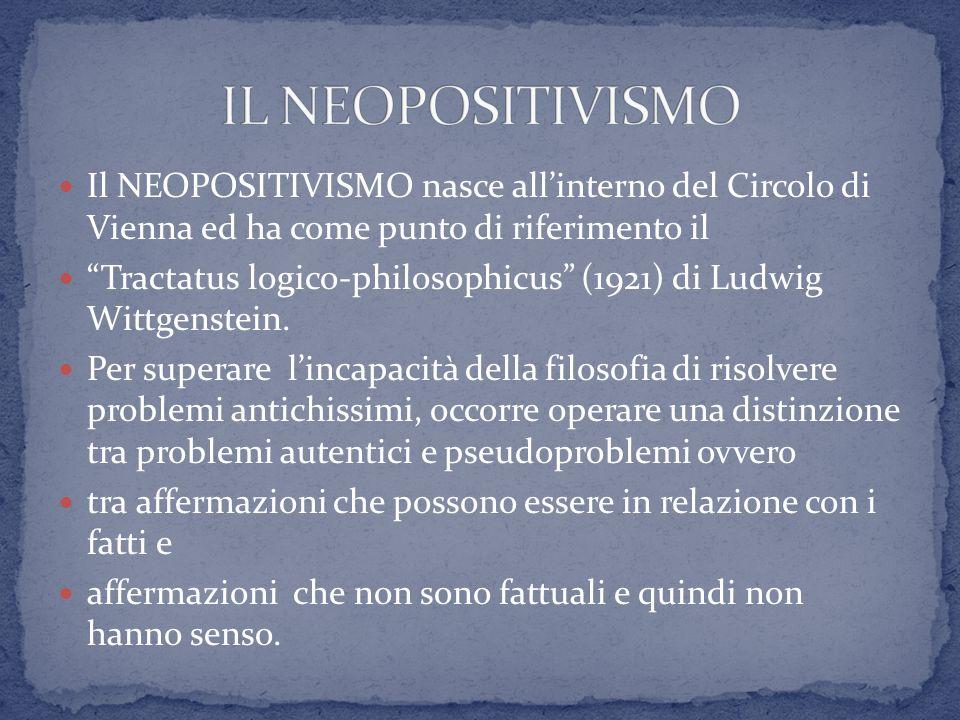 Il NEOPOSITIVISMO nasce allinterno del Circolo di Vienna ed ha come punto di riferimento il Tractatus logico-philosophicus (1921) di Ludwig Wittgenste