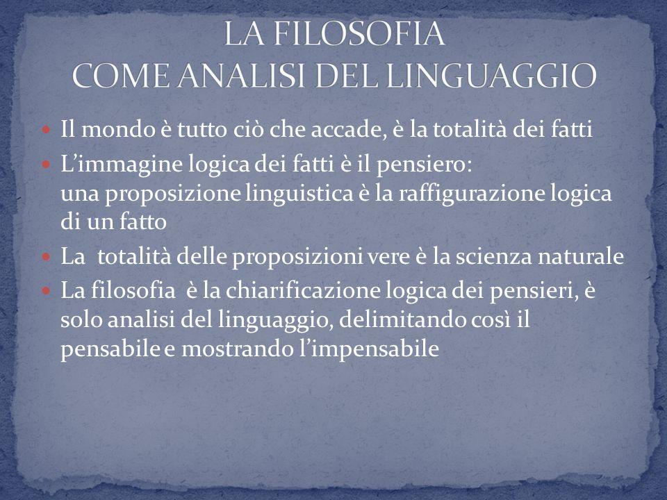 Il mondo è tutto ciò che accade, è la totalità dei fatti Limmagine logica dei fatti è il pensiero: una proposizione linguistica è la raffigurazione lo